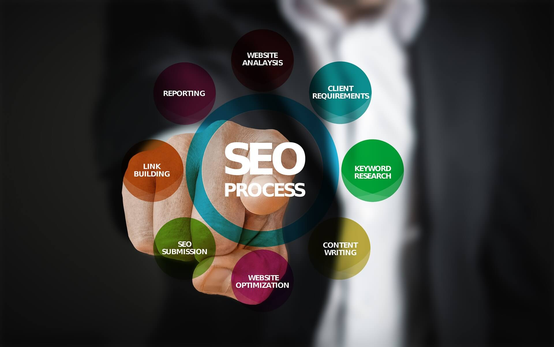 8 SEO Strategies To Improve Your Local Rankings