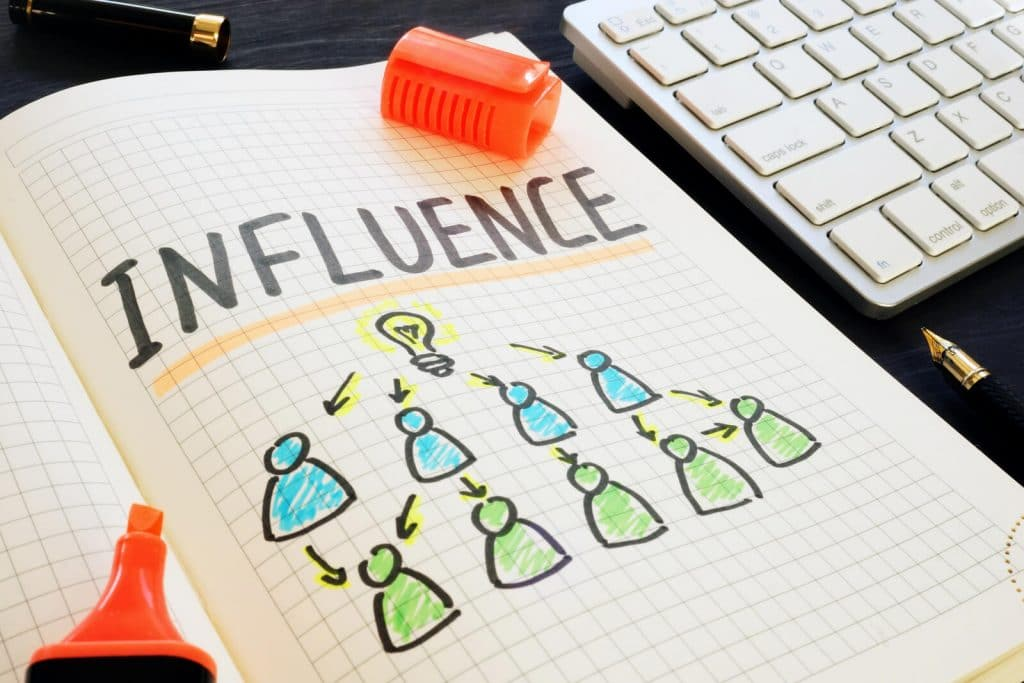 How to Build a Successful Influence Marketing Campaign