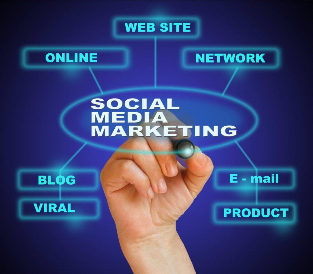 21 Ways To Build Your Social Media Presence