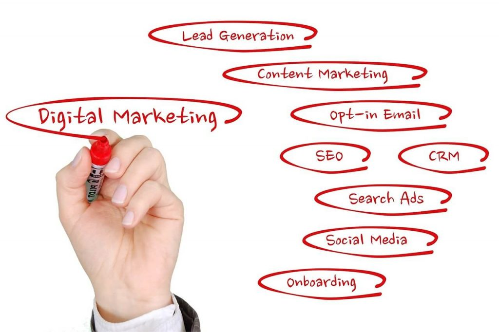 Small Business Digital Marketing for 2021 and Beyond